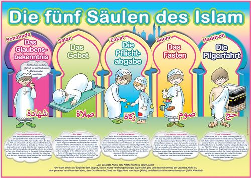 Poster XL Pillars of Islam